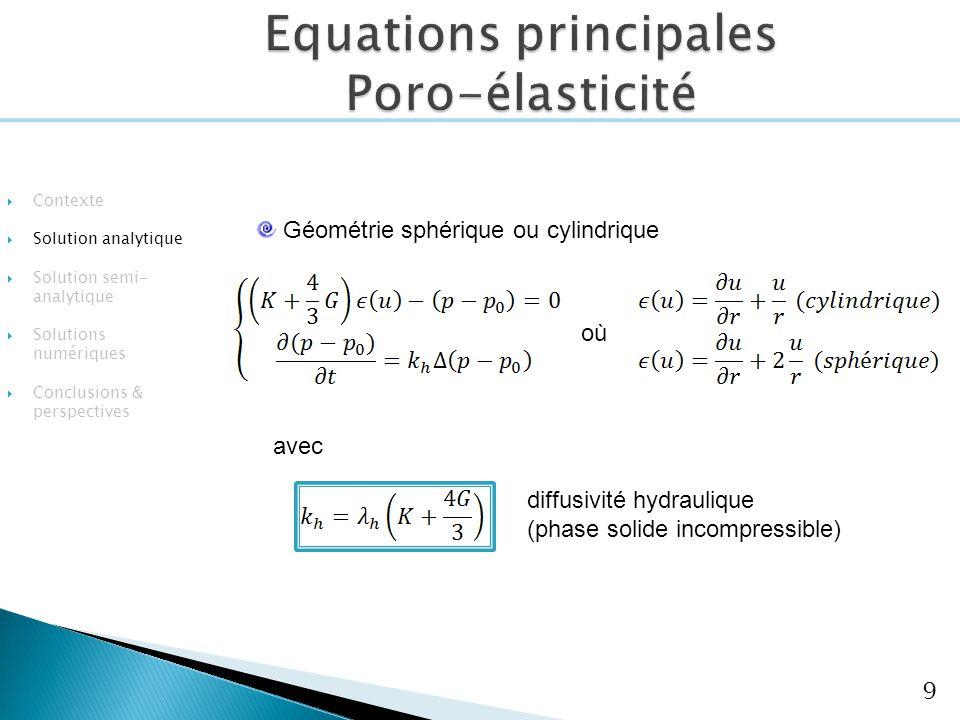 diffusivité hydraulique (phase solide incompressible) 9 Géométrie sphérique ou cylindrique avec où Contexte Solution analytique Solution semi- analytique Solutions numériques Conclusions & perspectives
