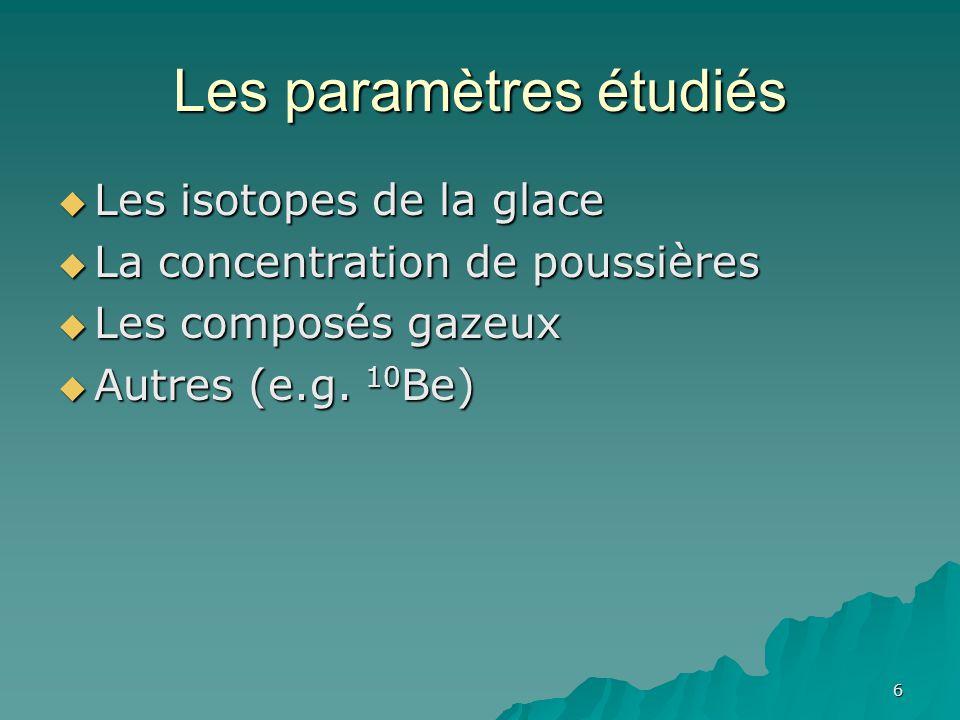 6 Les paramètres étudiés Les isotopes de la glace Les isotopes de la glace La concentration de poussières La concentration de poussières Les composés gazeux Les composés gazeux Autres (e.g.