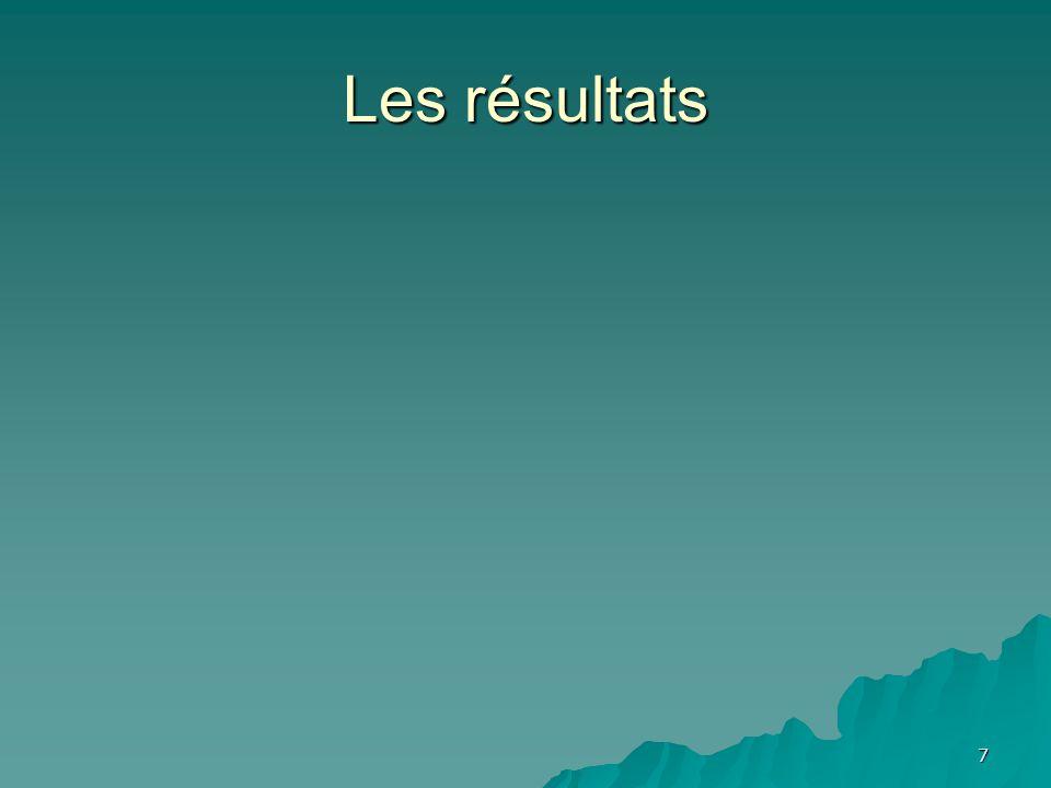 7 Les résultats