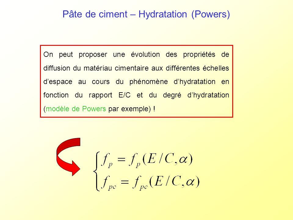 Pâte de ciment – Hydratation (Powers) On peut proposer une évolution des propriétés de diffusion du matériau cimentaire aux différentes échelles despa