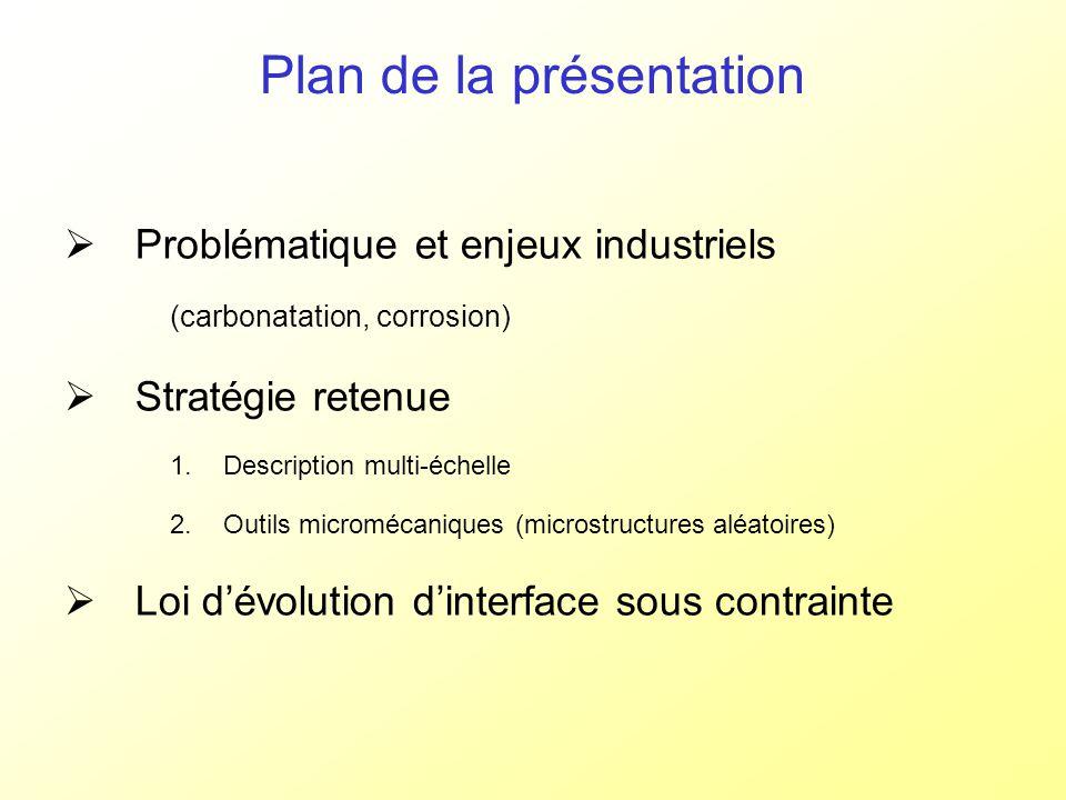 Plan de la présentation Problématique et enjeux industriels (carbonatation, corrosion) Stratégie retenue 1.Description multi-échelle 2.Outils microméc