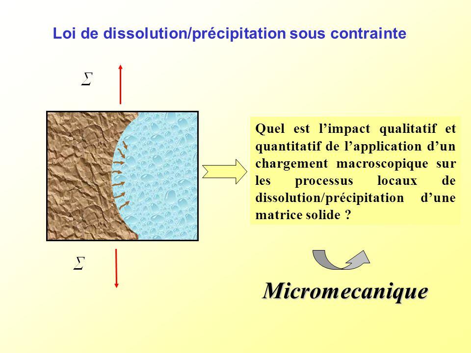 Loi de dissolution/précipitation sous contrainte Quel est limpact qualitatif et quantitatif de lapplication dun chargement macroscopique sur les proce