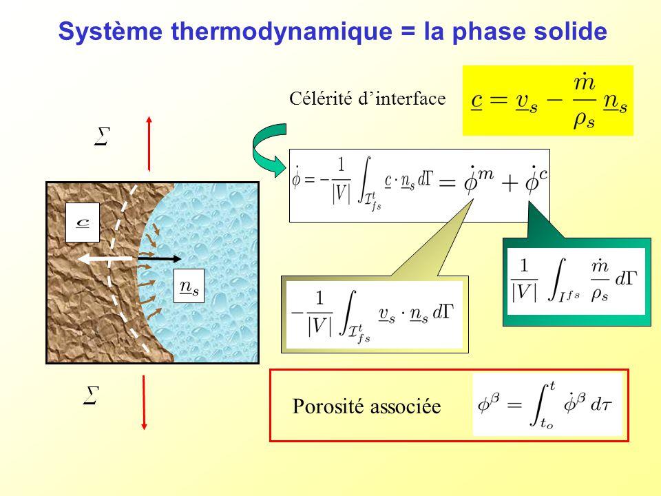Système thermodynamique = la phase solide Célérité dinterface Porosité associée
