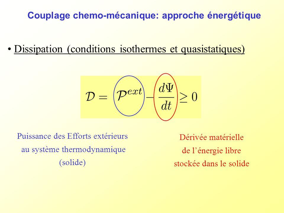 Couplage chemo-mécanique: approche énergétique Dissipation (conditions isothermes et quasistatiques) Dérivée matérielle de lénergie libre stockée dans