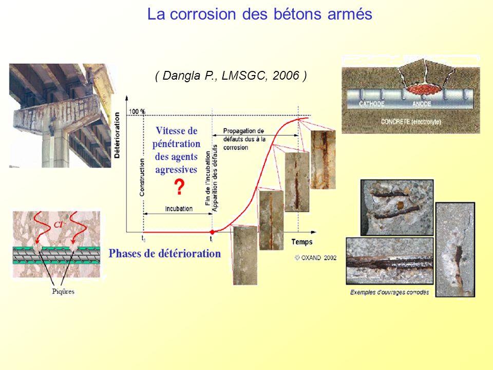 La corrosion des bétons armés ( Dangla P., LMSGC, 2006 )