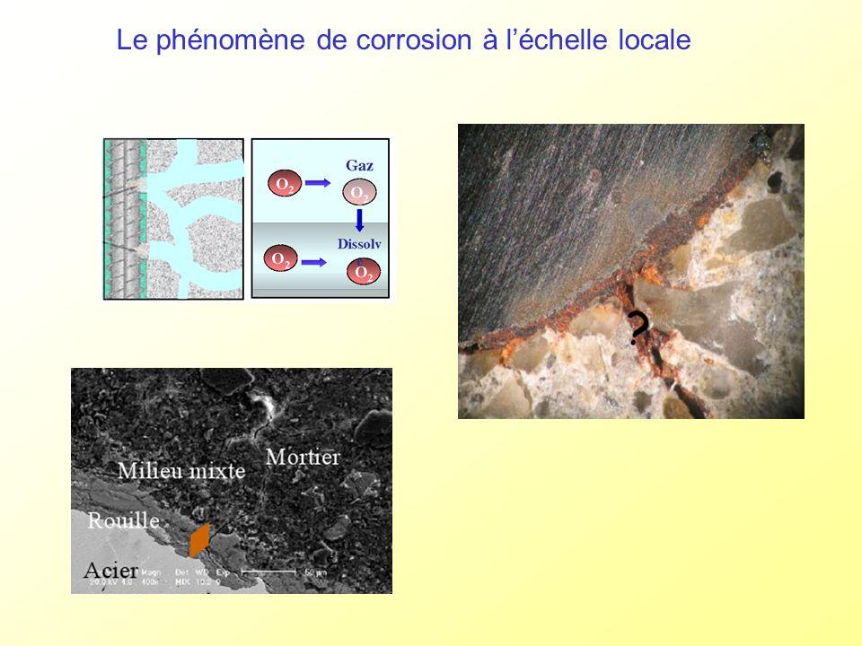 Caractérisation de la rouille (Caré S., LMSGC) ( Projet Navier/LMS/CNRS/ENPC/LCPC)