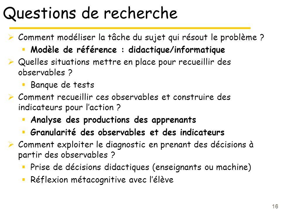 Questions de recherche Comment modéliser la tâche du sujet qui résout le problème .