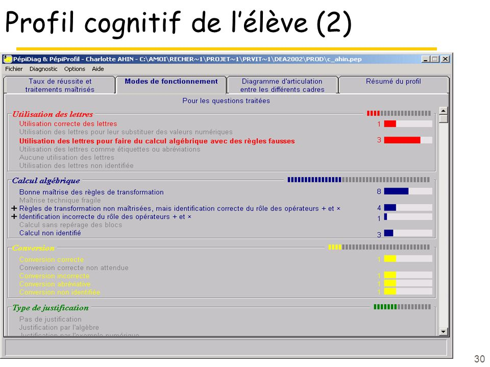 30 Profil cognitif de lélève (2)