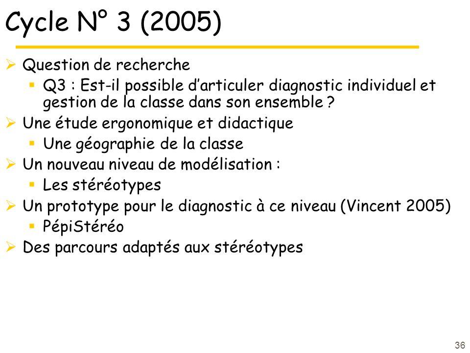 36 Cycle N° 3 (2005) Question de recherche Q3 : Est-il possible darticuler diagnostic individuel et gestion de la classe dans son ensemble .