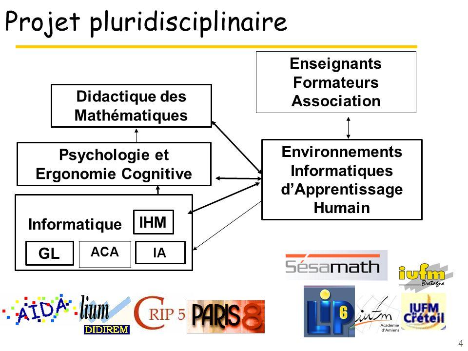 4 Projet pluridisciplinaire IA Didactique des Mathématiques Environnements Informatiques dApprentissage Humain Psychologie et Ergonomie Cognitive IHM GL IA Enseignants Formateurs Association ACA Informatique