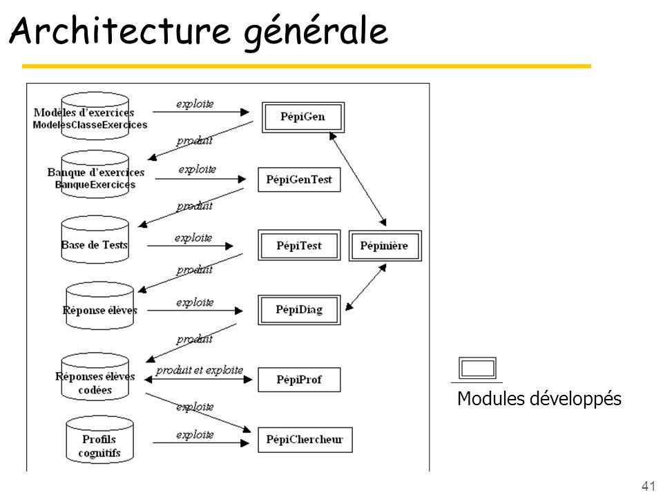41 Architecture générale Modules développés