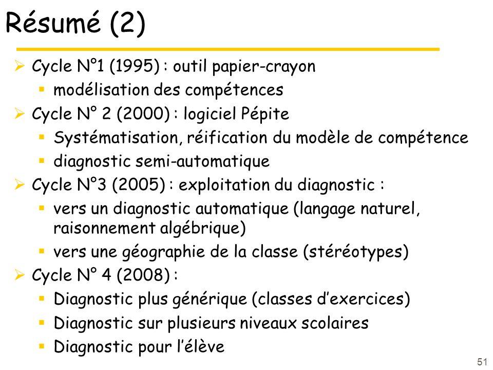 51 Résumé (2) Cycle N°1 (1995) : outil papier-crayon modélisation des compétences Cycle N° 2 (2000) : logiciel Pépite Systématisation, réification du modèle de compétence diagnostic semi-automatique Cycle N°3 (2005) : exploitation du diagnostic : vers un diagnostic automatique (langage naturel, raisonnement algébrique) vers une géographie de la classe (stéréotypes) Cycle N° 4 (2008) : Diagnostic plus générique (classes dexercices) Diagnostic sur plusieurs niveaux scolaires Diagnostic pour lélève