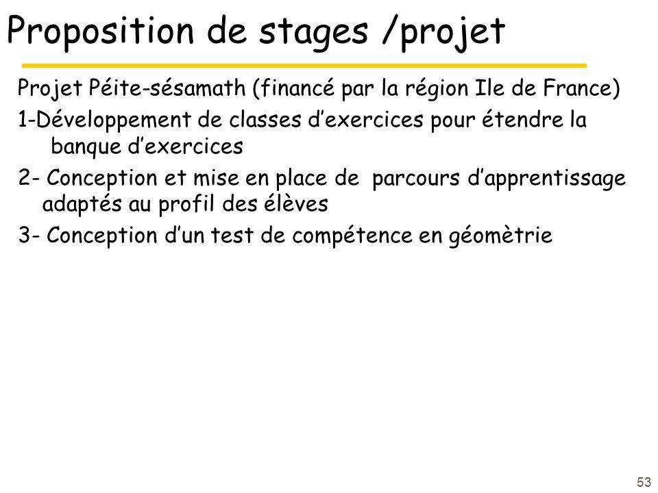 53 Proposition de stages /projet Projet Péite-sésamath (financé par la région Ile de France) 1-Développement de classes dexercices pour étendre la banque dexercices 2- Conception et mise en place de parcours dapprentissage adaptés au profil des élèves 3- Conception dun test de compétence en géomètrie