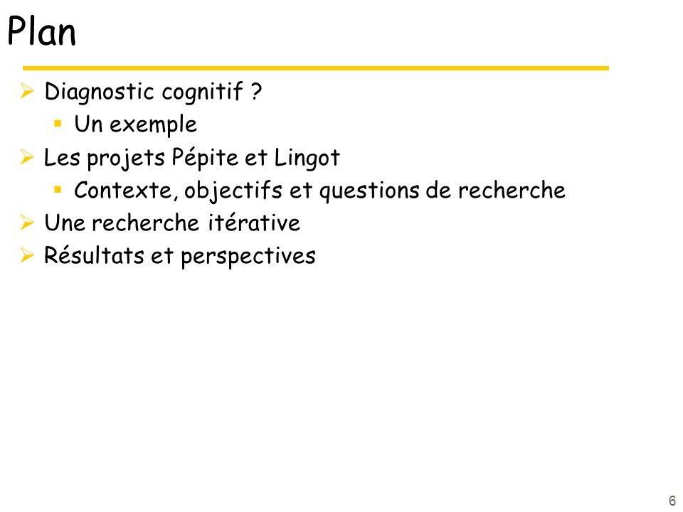 Plan Diagnostic cognitif .
