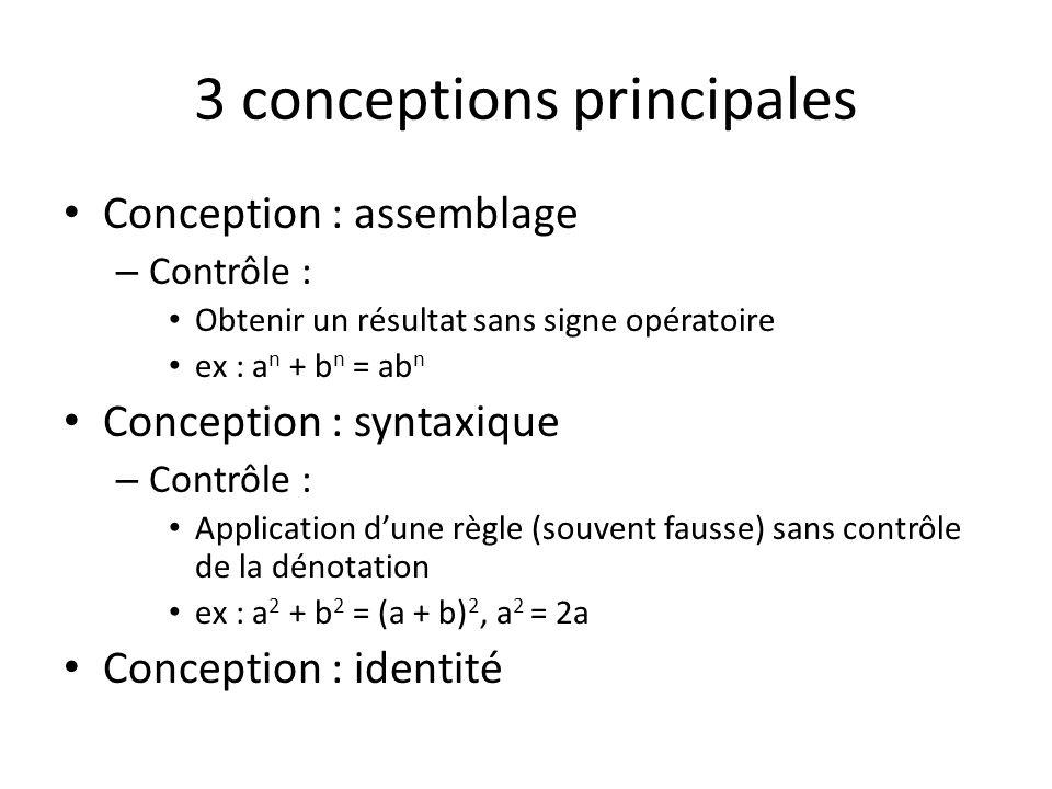3 conceptions principales Conception : assemblage – Contrôle : Obtenir un résultat sans signe opératoire ex : a n + b n = ab n Conception : syntaxique – Contrôle : Application dune règle (souvent fausse) sans contrôle de la dénotation ex : a 2 + b 2 = (a + b) 2, a 2 = 2a Conception : identité
