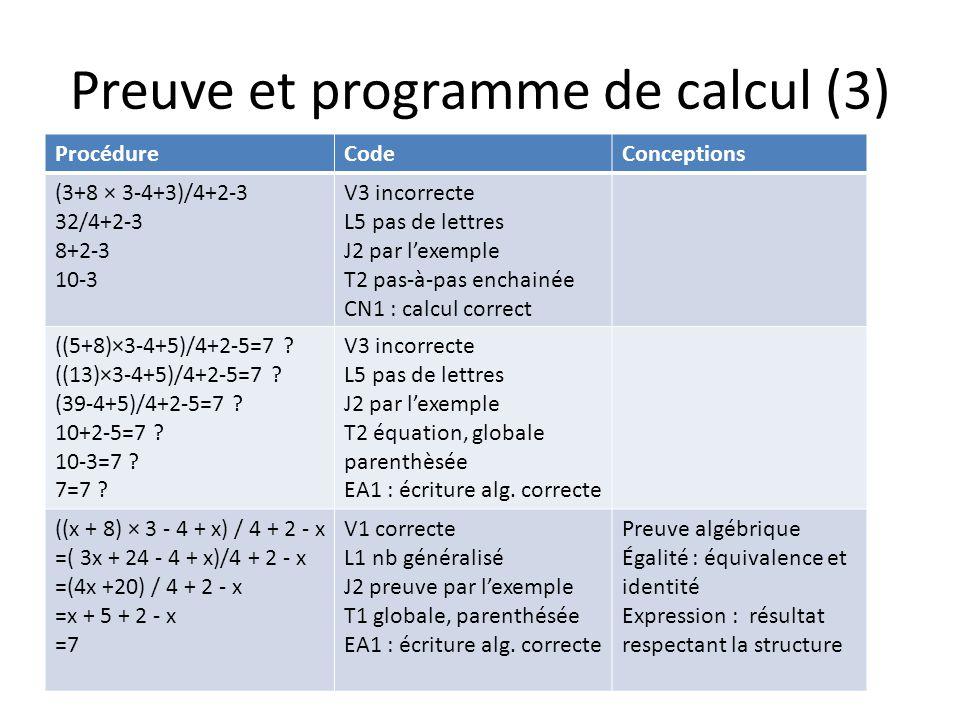 Preuve et programme de calcul (3) ProcédureCodeConceptions (3+8 × 3-4+3)/4+2-3 32/4+2-3 8+2-3 10-3 V3 incorrecte L5 pas de lettres J2 par lexemple T2 pas-à-pas enchainée CN1 : calcul correct ((5+8)×3-4+5)/4+2-5=7 .