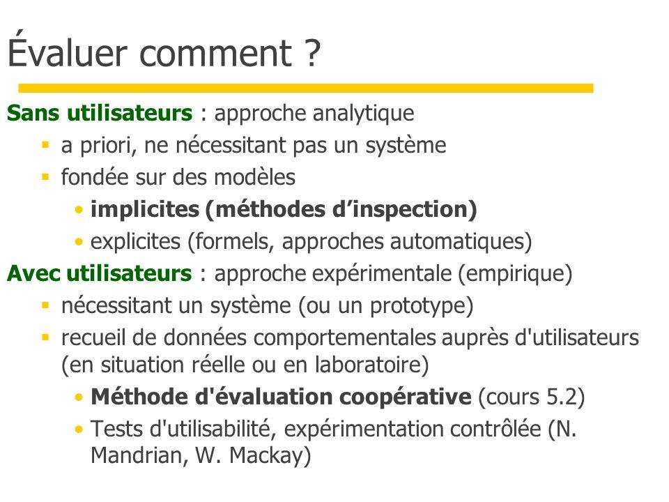 Évaluer comment ? Sans utilisateurs : approche analytique a priori, ne nécessitant pas un système fondée sur des modèles implicites (méthodes dinspect