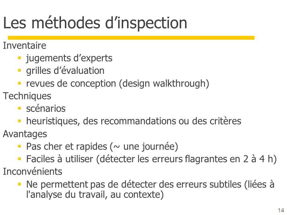 14 Les méthodes dinspection Inventaire jugements dexperts grilles dévaluation revues de conception (design walkthrough) Techniques scénarios heuristiq
