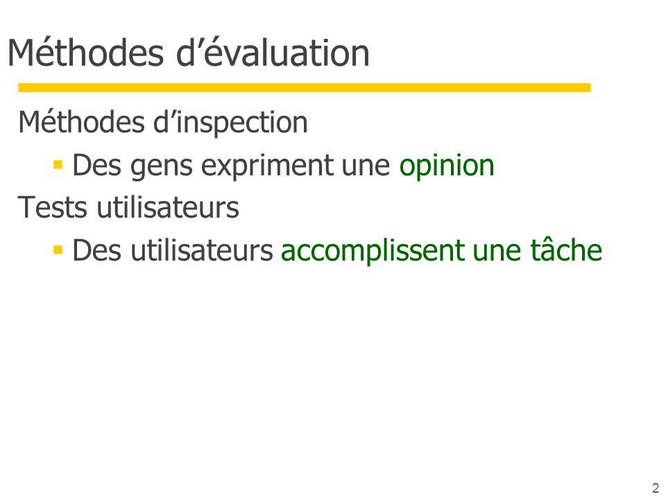2 Méthodes dévaluation Méthodes dinspection Des gens expriment une opinion Tests utilisateurs Des utilisateurs accomplissent une tâche