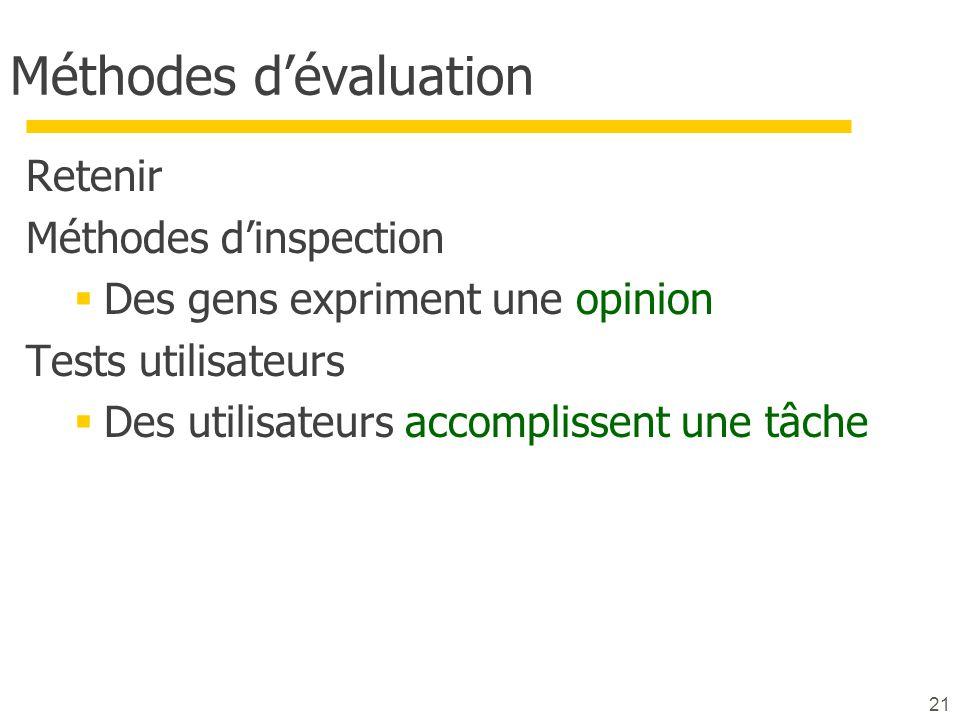 21 Méthodes dévaluation Retenir Méthodes dinspection Des gens expriment une opinion Tests utilisateurs Des utilisateurs accomplissent une tâche