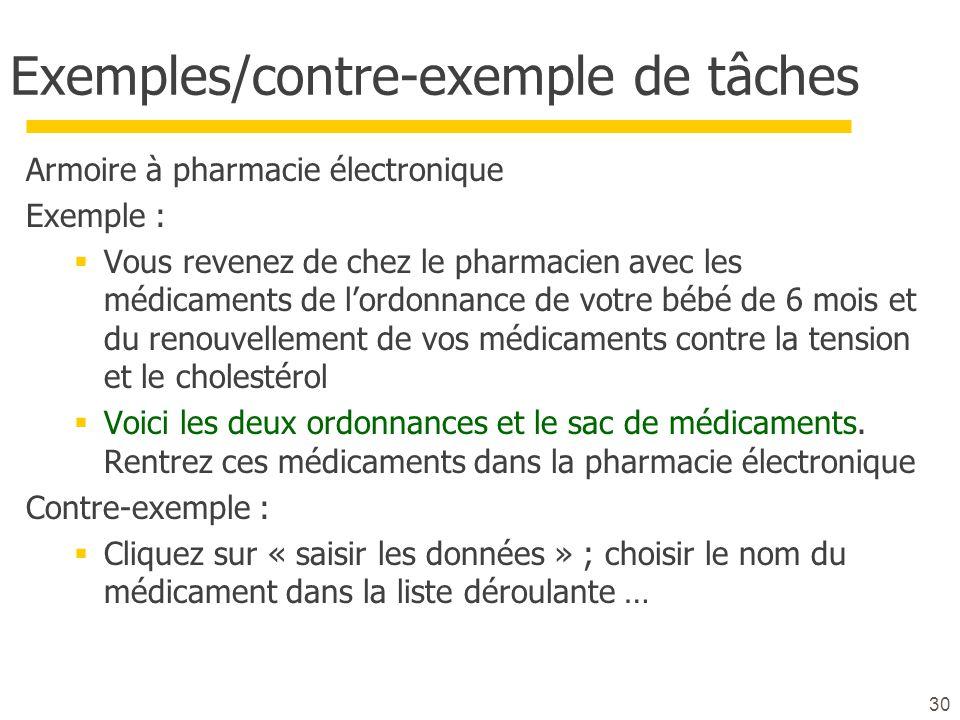 Exemples/contre-exemple de tâches Armoire à pharmacie électronique Exemple : Vous revenez de chez le pharmacien avec les médicaments de lordonnance de
