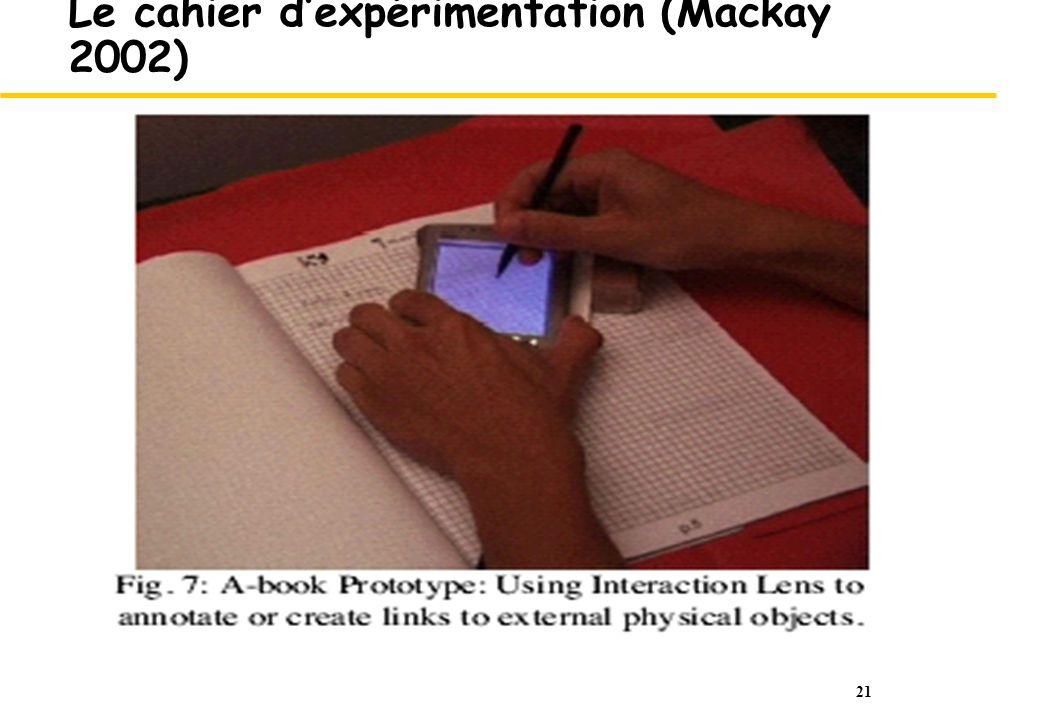 21 Le cahier dexpérimentation (Mackay 2002)