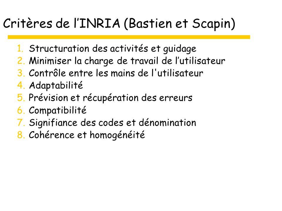 1.Structuration des activités et guidage 2.Minimiser la charge de travail de lutilisateur 3.Contrôle entre les mains de l'utilisateur 4.Adaptabilité 5