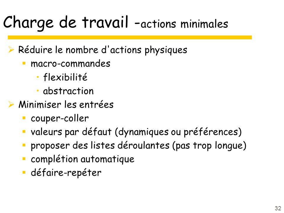 Charge de travail - actions minimales Réduire le nombre d'actions physiques macro-commandes flexibilité abstraction Minimiser les entrées couper-colle
