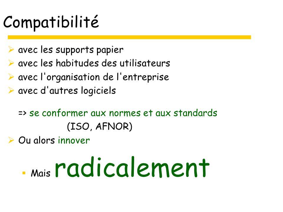 Compatibilité avec les supports papier avec les habitudes des utilisateurs avec l'organisation de l'entreprise avec d'autres logiciels => se conformer