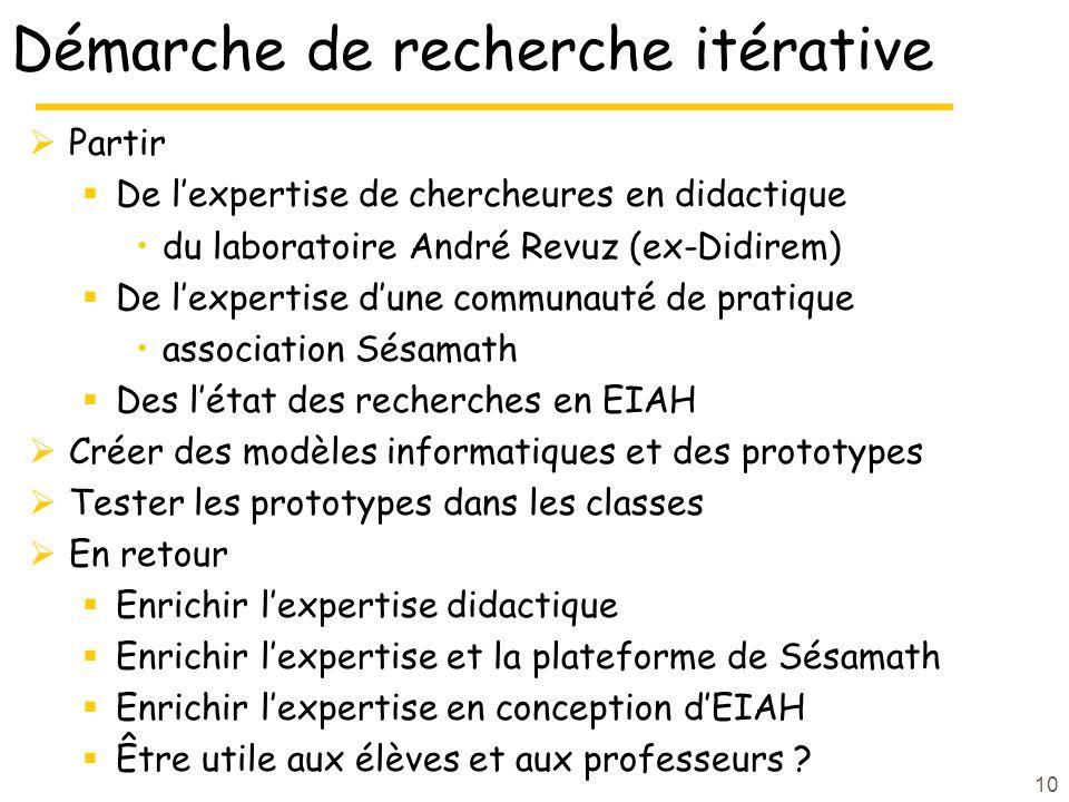 Démarche de recherche itérative Partir De lexpertise de chercheures en didactique du laboratoire André Revuz (ex-Didirem) De lexpertise dune communaut