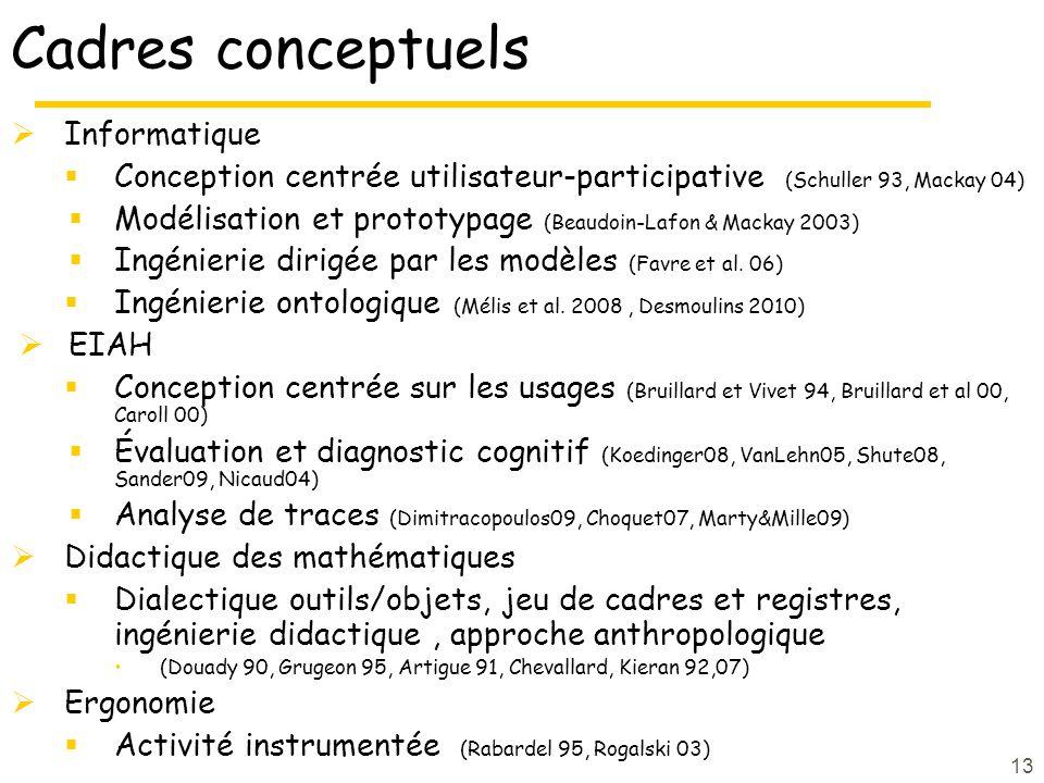 13 Cadres conceptuels Informatique Conception centrée utilisateur-participative (Schuller 93, Mackay 04) Modélisation et prototypage (Beaudoin-Lafon &