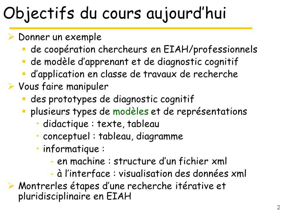 Objectifs du cours aujourdhui Donner un exemple de coopération chercheurs en EIAH/professionnels de modèle dapprenant et de diagnostic cognitif dappli