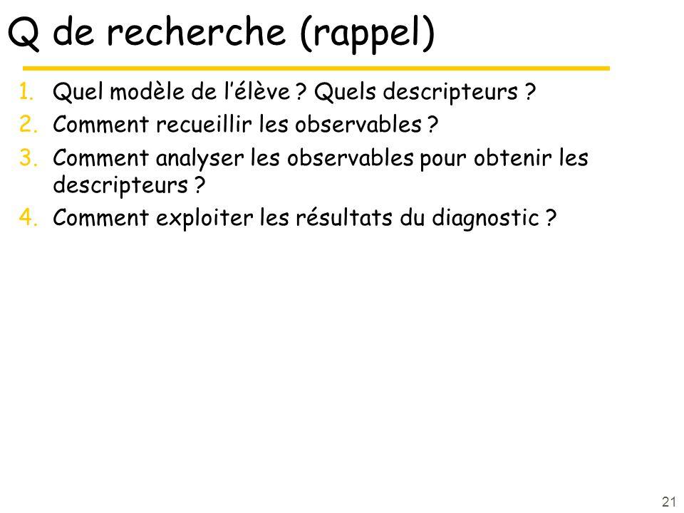 Q de recherche (rappel) 1.Quel modèle de lélève ? Quels descripteurs ? 2.Comment recueillir les observables ? 3.Comment analyser les observables pour
