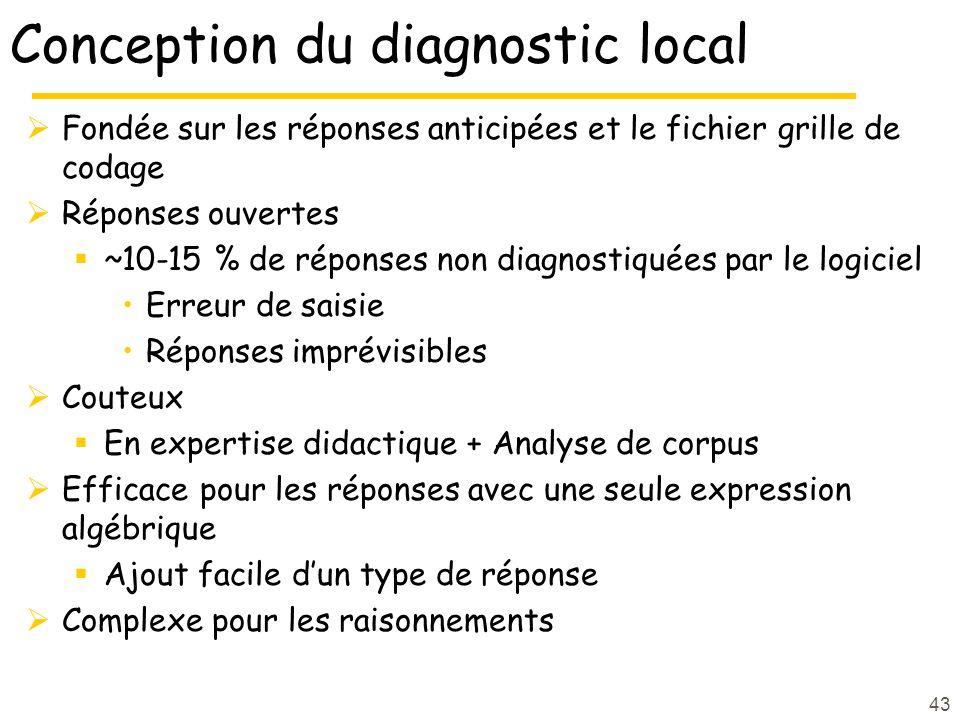 Conception du diagnostic local Fondée sur les réponses anticipées et le fichier grille de codage Réponses ouvertes ~10-15 % de réponses non diagnostiq