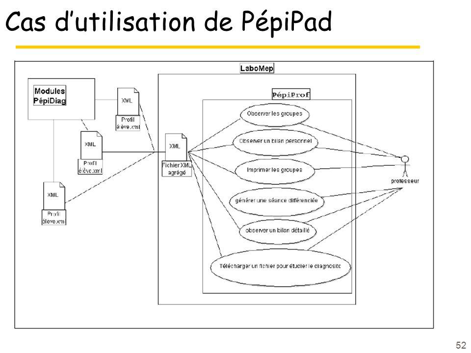 Cas dutilisation de PépiPad 52