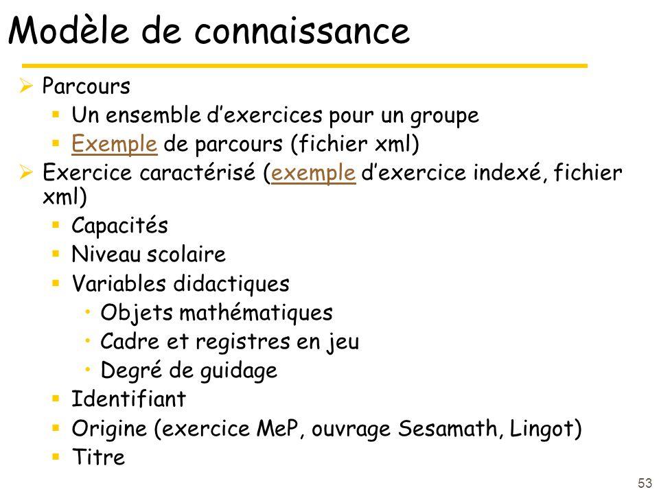 Modèle de connaissance Parcours Un ensemble dexercices pour un groupe Exemple de parcours (fichier xml) Exemple Exercice caractérisé (exemple dexercic