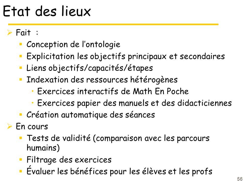 Etat des lieux Fait : Conception de lontologie Explicitation les objectifs principaux et secondaires Liens objectifs/capacités/étapes Indexation des r