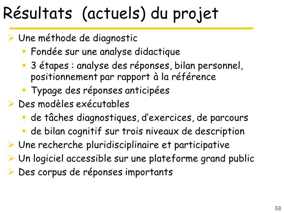 Résultats (actuels) du projet Une méthode de diagnostic Fondée sur une analyse didactique 3 étapes : analyse des réponses, bilan personnel, positionne