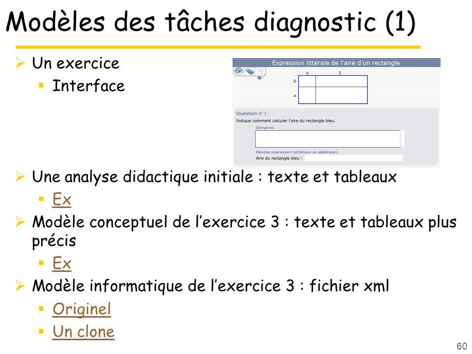 Modèles des tâches diagnostic (1) Un exercice Interface Une analyse didactique initiale : texte et tableaux Ex Modèle conceptuel de lexercice 3 : text