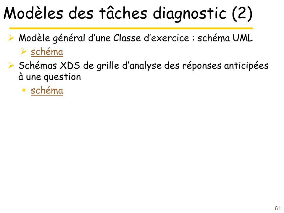 Modèles des tâches diagnostic (2) Modèle général dune Classe dexercice : schéma UML schéma Schémas XDS de grille danalyse des réponses anticipées à un