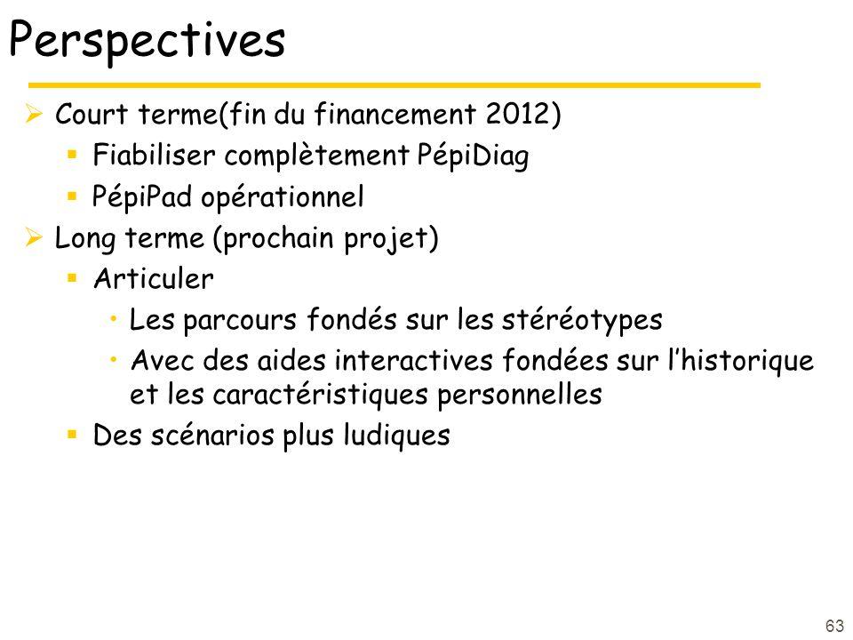 Perspectives Court terme(fin du financement 2012) Fiabiliser complètement PépiDiag PépiPad opérationnel Long terme (prochain projet) Articuler Les par