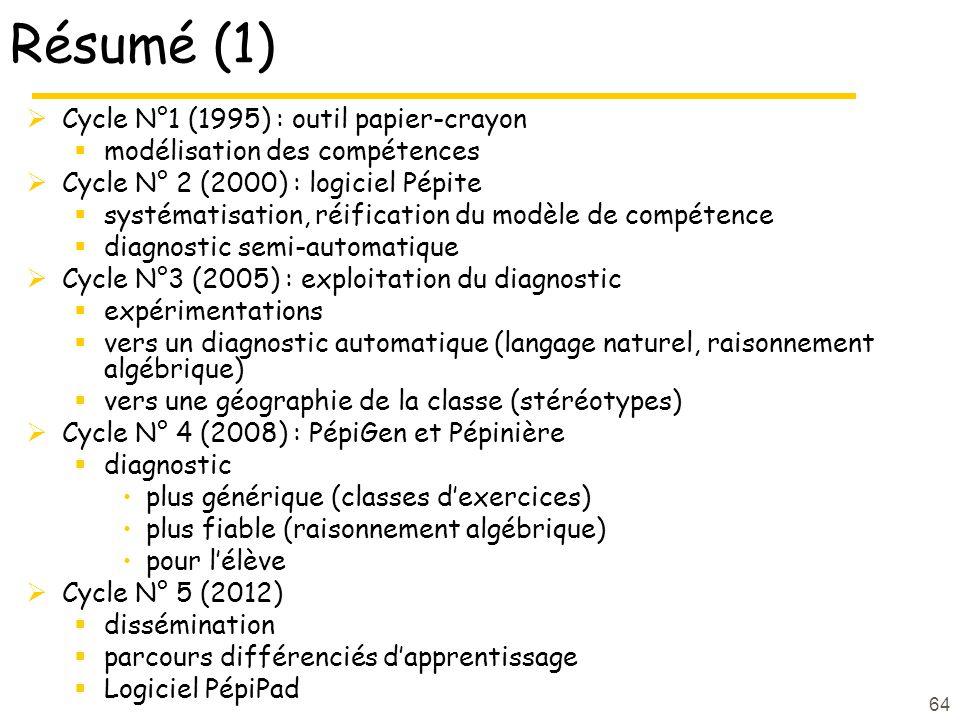 64 Résumé (1) Cycle N°1 (1995) : outil papier-crayon modélisation des compétences Cycle N° 2 (2000) : logiciel Pépite systématisation, réification du