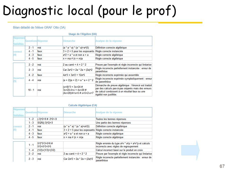 Diagnostic local (pour le prof) 67