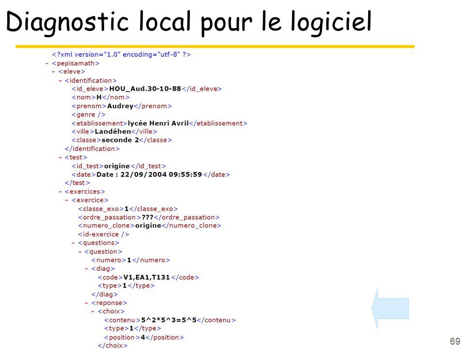 Diagnostic local pour le logiciel 69