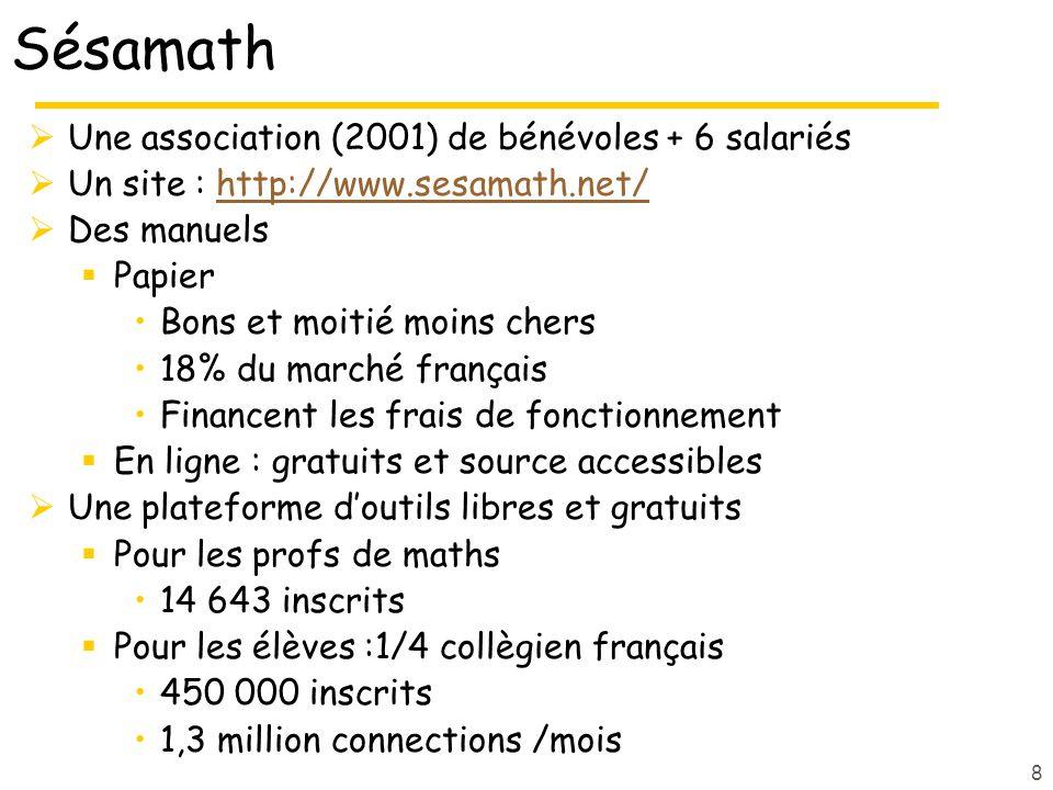 Sésamath Une association (2001) de bénévoles + 6 salariés Un site : http://www.sesamath.net/http://www.sesamath.net/ Des manuels Papier Bons et moitié