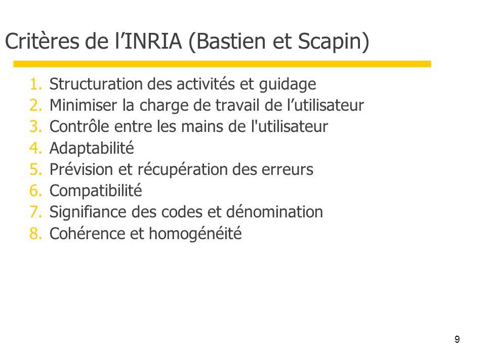 1.Structuration des activités et guidage 2.Minimiser la charge de travail de lutilisateur 3.Contrôle entre les mains de l utilisateur 4.Adaptabilité 5.Prévision et récupération des erreurs 6.Compatibilité 7.Signifiance des codes et dénomination 8.Cohérence et homogénéité Critères de lINRIA (Bastien et Scapin) 9
