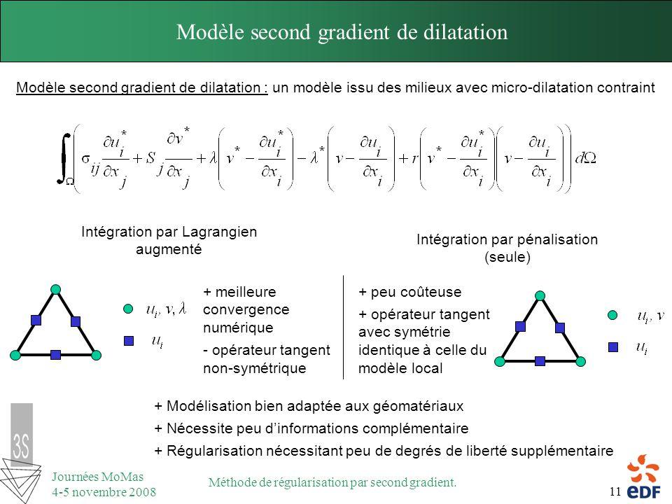 11 Journées MoMas 4-5 novembre 2008 Méthode de régularisation par second gradient. + Modélisation bien adaptée aux géomatériaux + Nécessite peu dinfor