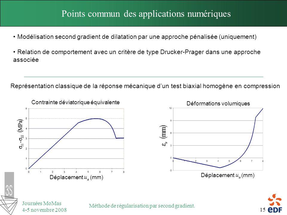 15 Journées MoMas 4-5 novembre 2008 Méthode de régularisation par second gradient. Points commun des applications numériques Modélisation second gradi