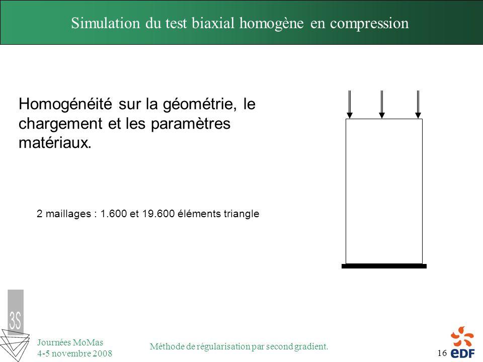 16 Journées MoMas 4-5 novembre 2008 Méthode de régularisation par second gradient. Simulation du test biaxial homogène en compression Homogénéité sur