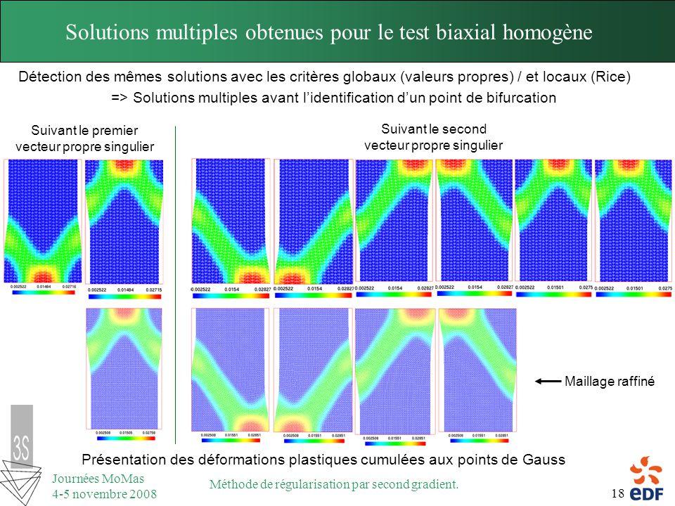 18 Journées MoMas 4-5 novembre 2008 Méthode de régularisation par second gradient. Solutions multiples obtenues pour le test biaxial homogène Détectio